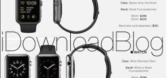 Les prix de l'Apple Watch dévoilés ?
